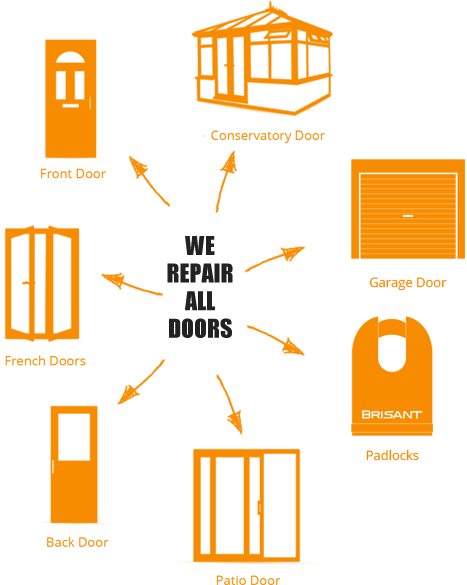 We Repair All Doors